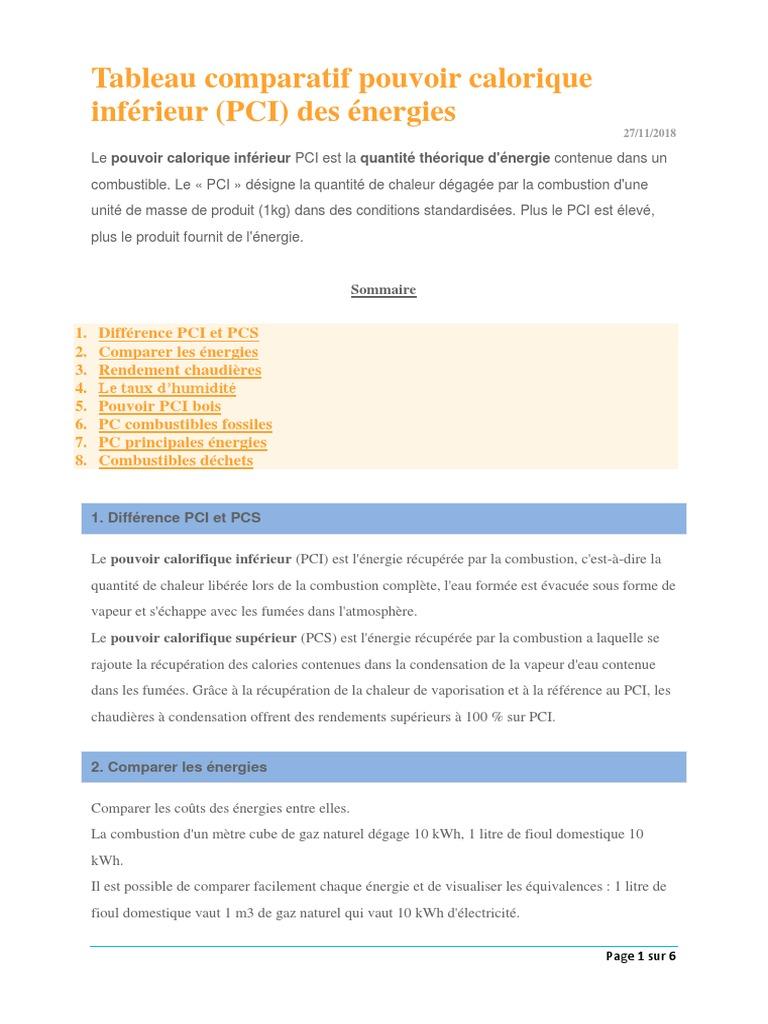 Tableau Comparatif Pouvoir Calorique Inferieur Condensation La Combustion