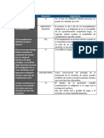 API 3 Privado II