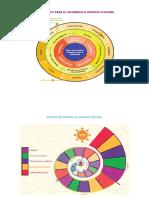 PLANIFICACION DHI.docx