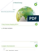 BP Statistical Review 2015