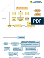 Diagrama Cambio Climatico