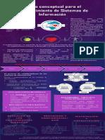 Marco conceptual para el establecimiento de sistemas de informacion