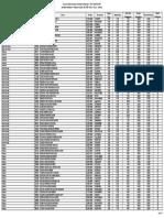 Result Retificado - Historia-20180607-154244.pdf