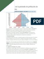 2010 Pirámide de Población de España