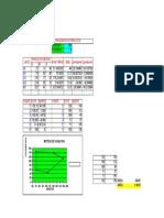 Metodo de Radiacion Excel