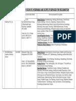 pool listssokplnk.pdf