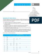 Apêndice B Dados úteis.pdf