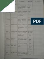 Data Kegiatan PKRS di Luar RSUD.pdf