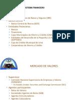 El Sitema Financiero