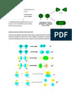 Niveles de energía de enlace y de antienlace en el orbital molecular del hidrógeno parte.docx