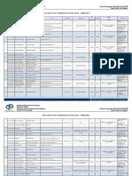 Fiscales Con Competencia Estadal - Miranda09!01!2019 05-55-33 Pm