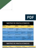 Matriz de Involucrados