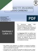 Diagrama TTT Aceros Medio Carbono