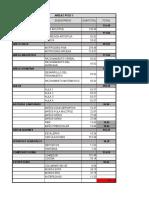 Cdi a 800 Cuadros y Diagramas Cuadro de Areas