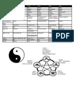 resumen 5 elementos.pdf