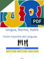 2. Lengua, Norma, Habla (4)