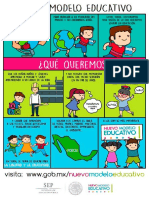 Infografía Nuevo Modelo Educativo