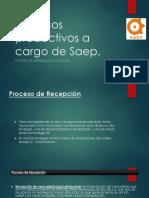 Procesos a Cargo