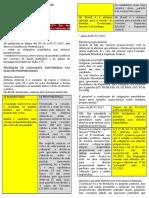 MUDANÇAS LEGISLATIVAS.docx