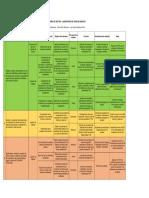Actividad Aa11-4 Matriz de Indicadores de Gestión