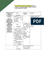 ACTIVIDADES PAUTADAS  1 del  III  TRAYECTO.doc