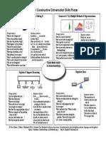 4convo Skills Poster Math-PDF