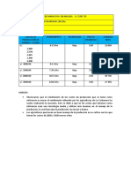 Costos de Producción de Mango en Ancash
