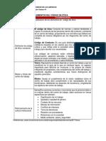 Elementos codigo ética .pdf