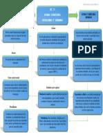 mapa conceptualpdf