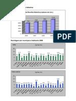 Dados Estatísticos Reciclagem