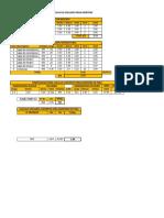 Calculo Cantidad de Materiales Para Mortero y Estructura