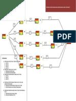 Network Planing Mandala