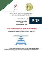 Fuentes Del Derecho Laboral Semana 3