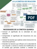1.1 Cinetica Quimica (1)