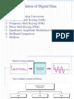 Modulation of Digital and Analog Data