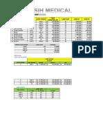 Soal Excel Kinasih Medical