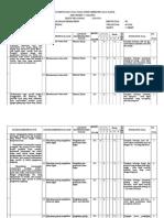 Kisi-kisi dan soal UAS DPTM