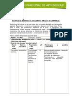 Actividad 2 Evidencia 2 Documento Método de Labranza