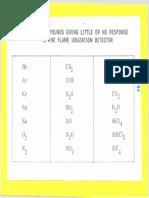 Gases sin resp en FID0001.pdf