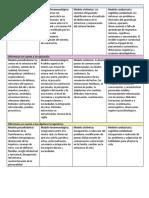 Diferencias en cuanto a la patología.docx