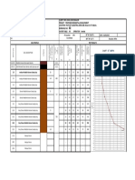 Full Borehole Analysis and Soil replacement