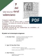 Origenes del derecho foral valenciano