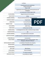 LES SUJETS DE PFE (3).docx