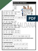 Formulas de Productos Notables