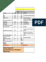 Roopkund Cost Estimates .pdf