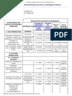 Requisitos de Estacionamento Para Usos e Atividades Urbanas