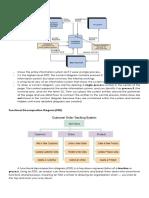 Context DiagramDFD