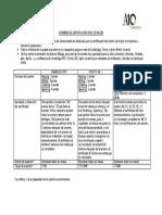tabla exámenes certificación inglés B1