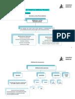 Derecho Privado I -Efip 1 - Mapa Conceptual (3)