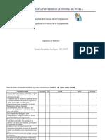 Tabla Comparativa de las metodologias